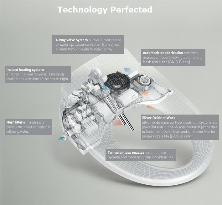 Technology_v2